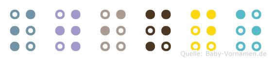 Swinde in Blindenschrift (Brailleschrift)