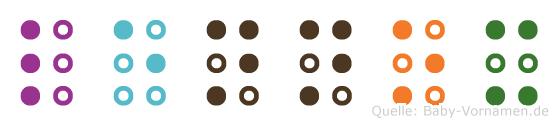 Lennox in Blindenschrift (Brailleschrift)