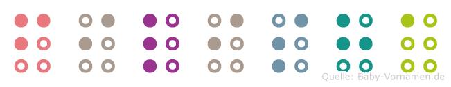 Filisha in Blindenschrift (Brailleschrift)