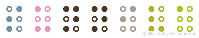 Sunniva in Blindenschrift (Brailleschrift)
