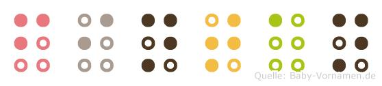 Fintan in Blindenschrift (Brailleschrift)