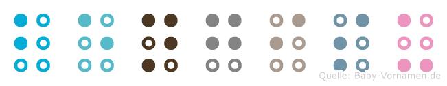 Bengisu in Blindenschrift (Brailleschrift)