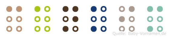 Cankim in Blindenschrift (Brailleschrift)