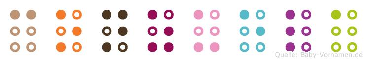 Conzuela in Blindenschrift (Brailleschrift)