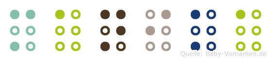 Manika in Blindenschrift (Brailleschrift)