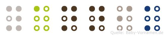 Yannik in Blindenschrift (Brailleschrift)