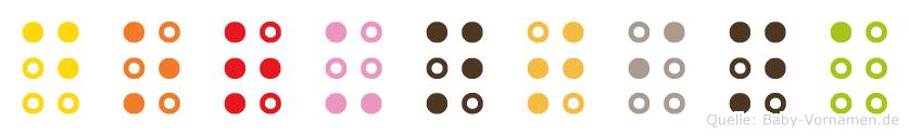 Doruntina in Blindenschrift (Brailleschrift)