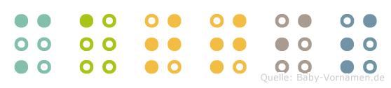 Mattis in Blindenschrift (Brailleschrift)