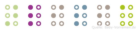 Älisia in Blindenschrift (Brailleschrift)
