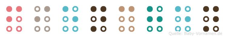 Fienchen in Blindenschrift (Brailleschrift)