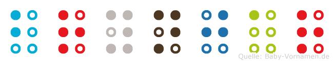 Brynjar in Blindenschrift (Brailleschrift)