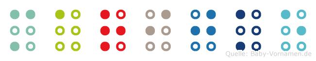 Marijke in Blindenschrift (Brailleschrift)