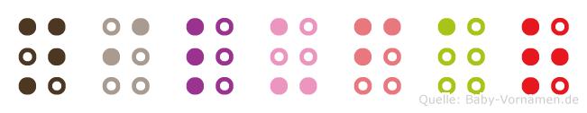 Nilufar in Blindenschrift (Brailleschrift)