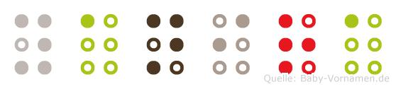 Yanira in Blindenschrift (Brailleschrift)
