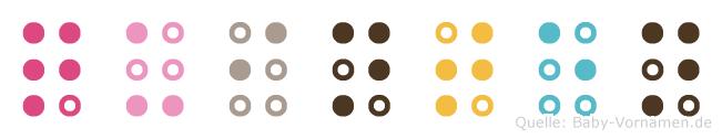 Quinten in Blindenschrift (Brailleschrift)