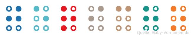 Jericho in Blindenschrift (Brailleschrift)
