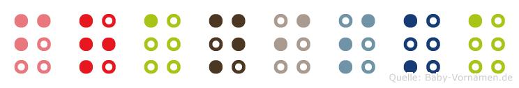Franiska in Blindenschrift (Brailleschrift)