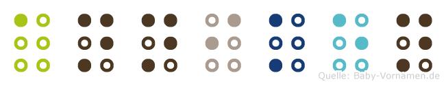 Anniken in Blindenschrift (Brailleschrift)