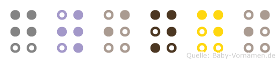 Gwindi in Blindenschrift (Brailleschrift)