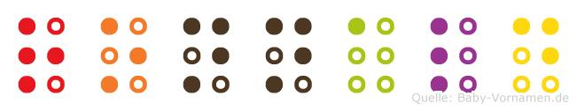 Ronnald in Blindenschrift (Brailleschrift)