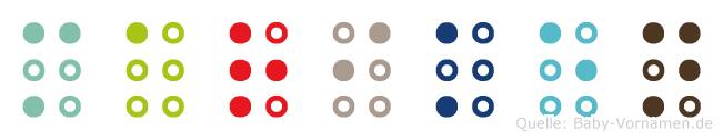 Mariken in Blindenschrift (Brailleschrift)
