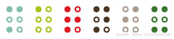Marnix in Blindenschrift (Brailleschrift)