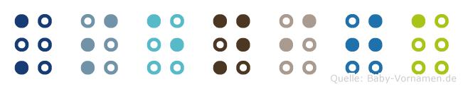 Ksenija in Blindenschrift (Brailleschrift)