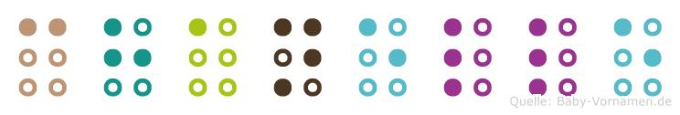 Chanelle in Blindenschrift (Brailleschrift)