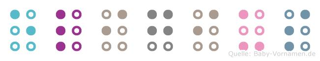 Eligius in Blindenschrift (Brailleschrift)