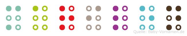 Marilen in Blindenschrift (Brailleschrift)