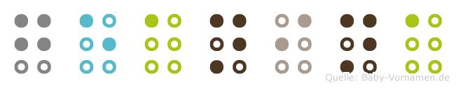 Geanina in Blindenschrift (Brailleschrift)