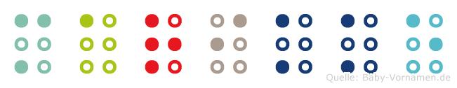 Marikke in Blindenschrift (Brailleschrift)