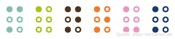 Manouk in Blindenschrift (Brailleschrift)