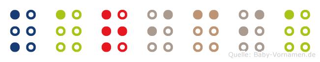 Karicia in Blindenschrift (Brailleschrift)