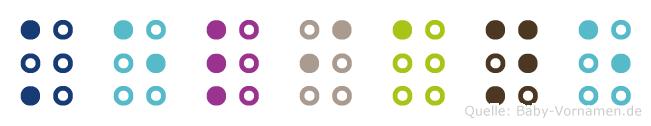 Keliane in Blindenschrift (Brailleschrift)