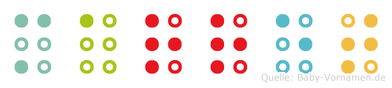 Marret in Blindenschrift (Brailleschrift)