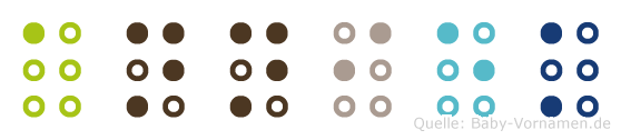Anniek in Blindenschrift (Brailleschrift)