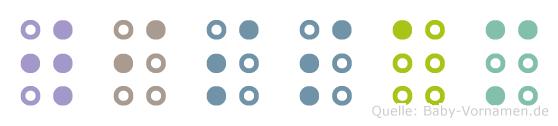 Wissam in Blindenschrift (Brailleschrift)