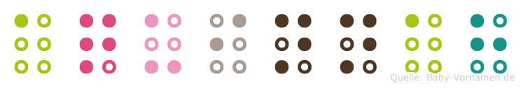 Aquinnah in Blindenschrift (Brailleschrift)