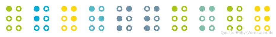 Abdessamad in Blindenschrift (Brailleschrift)