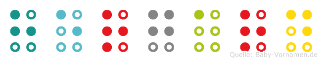 Hergard in Blindenschrift (Brailleschrift)