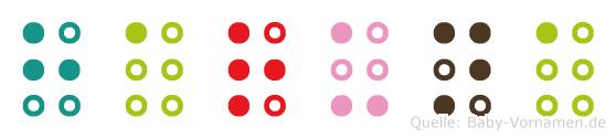 Haruna in Blindenschrift (Brailleschrift)