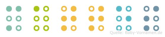 Mattes in Blindenschrift (Brailleschrift)