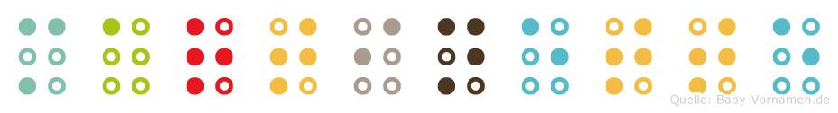 Martinette in Blindenschrift (Brailleschrift)