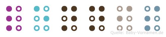 Lennis in Blindenschrift (Brailleschrift)
