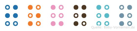 Jounes in Blindenschrift (Brailleschrift)