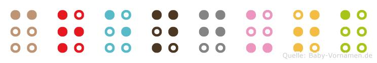 Crenguta in Blindenschrift (Brailleschrift)