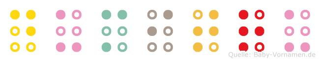 Dumitru in Blindenschrift (Brailleschrift)