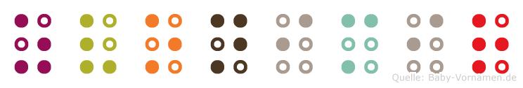 Zvonimir in Blindenschrift (Brailleschrift)