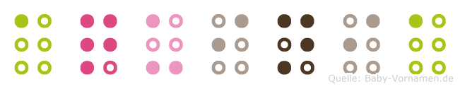 Aquinia in Blindenschrift (Brailleschrift)